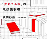「売れてる本」の取扱説明書