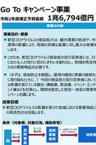 「Go Toキャンペーン」1兆7千億円に非難殺到、星浩も「正気か」! 一方、官邸は異常な楽観論、田崎史郎も「夏の観光に間に合うようコロナが収束」