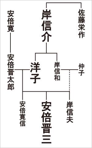 abekakeizu_01_150326.jpg
