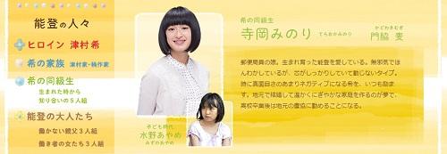 kadowakimugi_150503.jpg