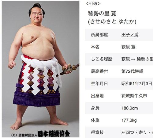 稀勢の里「歪なナショナリズムのアイコン」として政治利用された相撲人生! 受け続けた「日本スゴイ」の重圧が…の画像1
