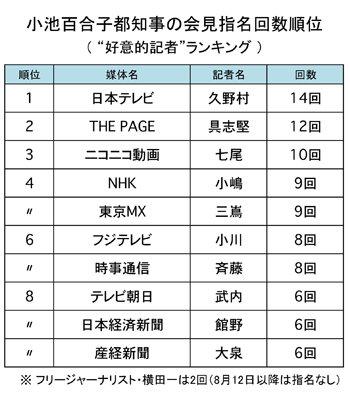 koike_list_170302.jpg