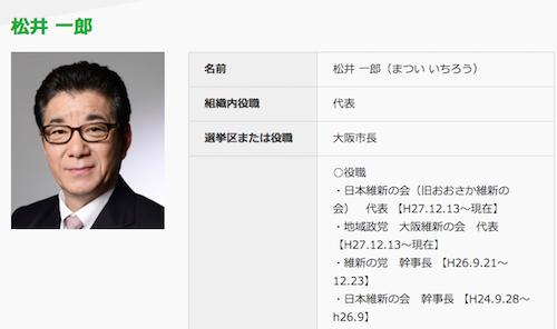 大阪市4分割でコスト218億円増は捏造でも誤報でもない! 松井市長が市財政局長を恫喝し都合の悪いデータ封じ込めの画像1