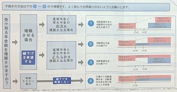 田崎史郎が年金繰り下げ問題で「僕は65歳から年金もらってる」! 安倍政権は必死で繰り下げPRしてるのにの画像4