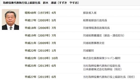 総務省事務次官が情報漏えいした相手日本郵政のドンは菅官房長官が送り込んだ人物! NHKへの圧力でも首相官邸がバックにの画像1